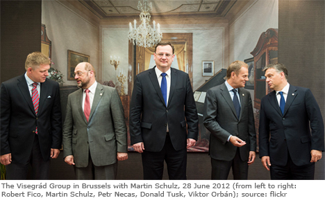 Members of the Visegrad Group meet in Brussels